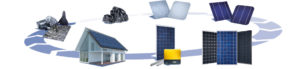 zonnepanelen, silicium, zonnepanelen, zonnecellen